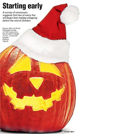 Business centerpiece graphic of a survey of consumers showing that 2 out of every 5 begin holiday shopping before the end of October; includes information on what people are buying and where and an image of a jack-o-lantern wearing a Santa hat.