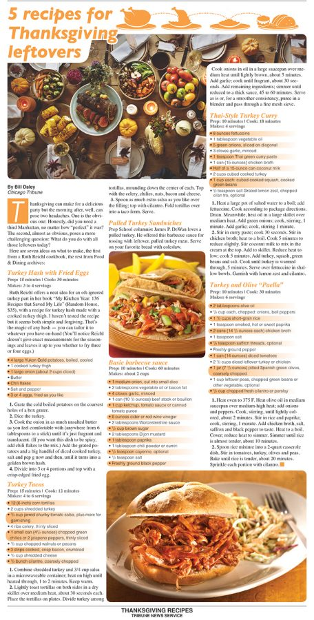 5 recipes for Thanksgiving leftovers -- 10 x 20.5 Paginated document. Thanksgiving Day recipes for all those delicious leftovers: An MCT OnePage offers recipes for your Thanksgiving day leftovers. A color broadsheet page with jpeg and eps files. Tribune News Service 2017.