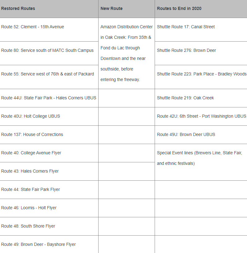 MCT Transit Schedule